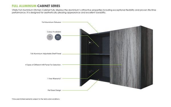 aluminium cabinet manufacturers